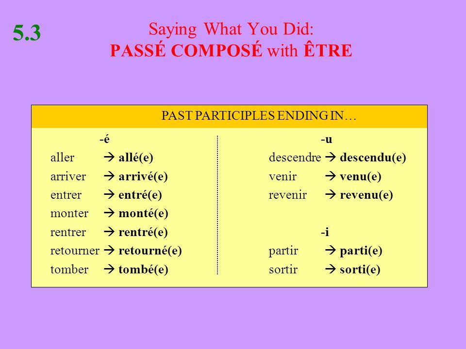 Saying What You Did: PASSÉ COMPOSÉ with ÊTRE 5.3 -é-u aller  allé(e)descendre  descendu(e) arriver  arrivé(e)venir  venu(e) entrer  entré(e)revenir  revenu(e) monter  monté(e) rentrer  rentré(e)-i retourner  retourné(e)partir  parti(e) tomber  tombé(e)sortir  sorti(e) PAST PARTICIPLES ENDING IN…