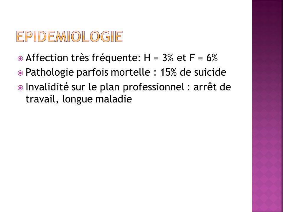 Affection très fréquente: H = 3% et F = 6%  Pathologie parfois mortelle : 15% de suicide  Invalidité sur le plan professionnel : arrêt de travail,