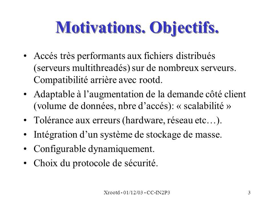 Xrootd - 01/12/03 - CC-IN2P33 Motivations. Objectifs. Accés très performants aux fichiers distribués (serveurs multithreadés) sur de nombreux serveurs