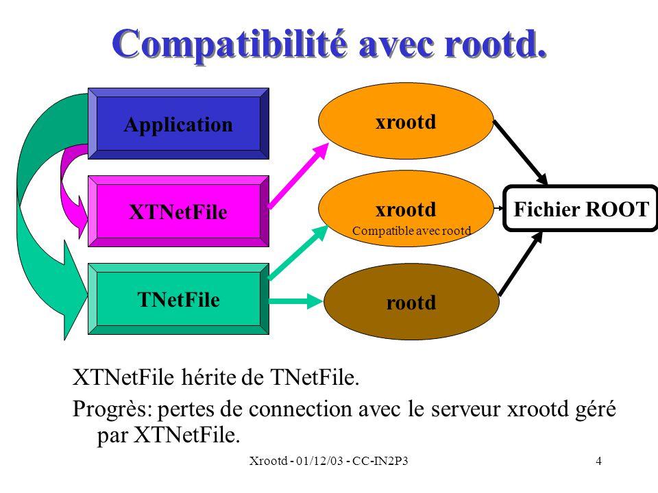 Xrootd - 01/12/03 - CC-IN2P34 Compatibilité avec rootd.