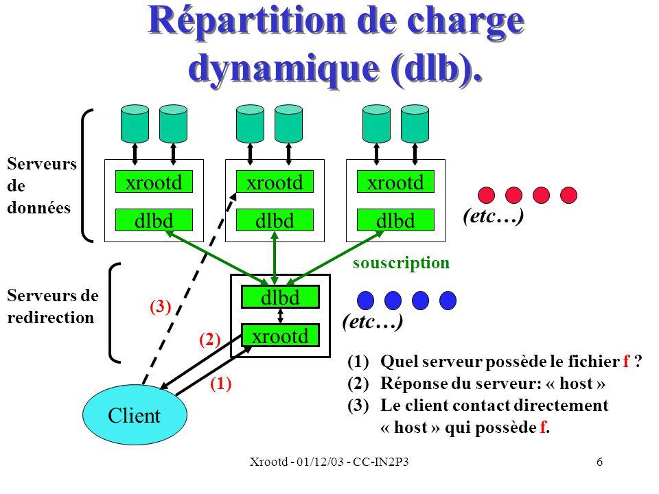 Xrootd - 01/12/03 - CC-IN2P36 Répartition de charge dynamique (dlb).
