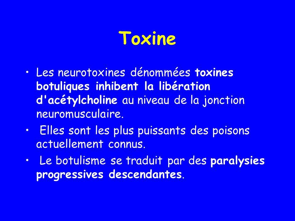Toxine Les neurotoxines dénommées toxines botuliques inhibent la libération d'acétylcholine au niveau de la jonction neuromusculaire. Elles sont les p
