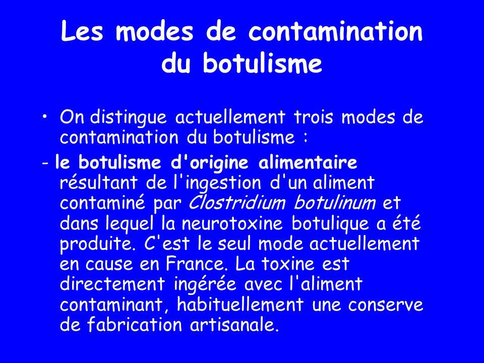 Les modes de contamination du botulisme On distingue actuellement trois modes de contamination du botulisme : - le botulisme d'origine alimentaire rés