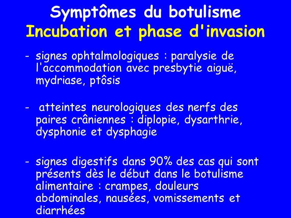 -signes ophtalmologiques : paralysie de l'accommodation avec presbytie aiguë, mydriase, ptôsis - atteintes neurologiques des nerfs des paires crânienn