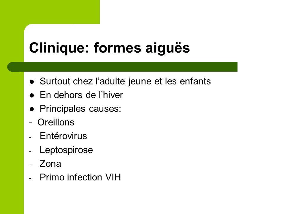 Clinique: formes aiguës Clinique: - Tableau intense - Début brutal et hautement fébrile - Diagnostic parfois évident (pas de vaccin ROR, baignade en rivière, zona, épidémie dans une collectivité)