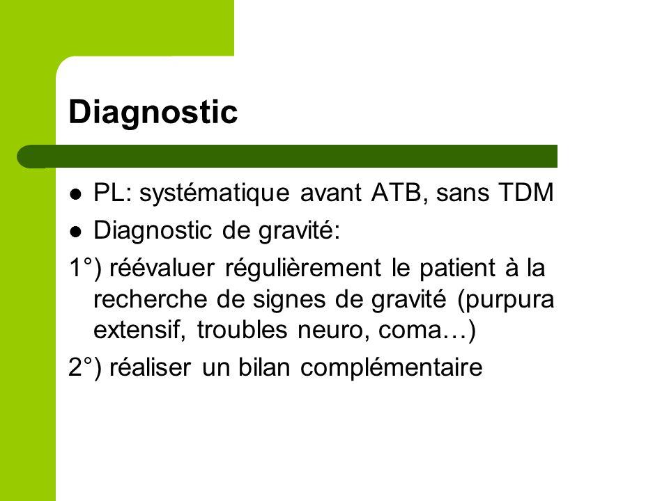 Diagnostic différentiel Hémorragie méningée Abcès du cerveau Encéphalite aiguë Autre maladie
