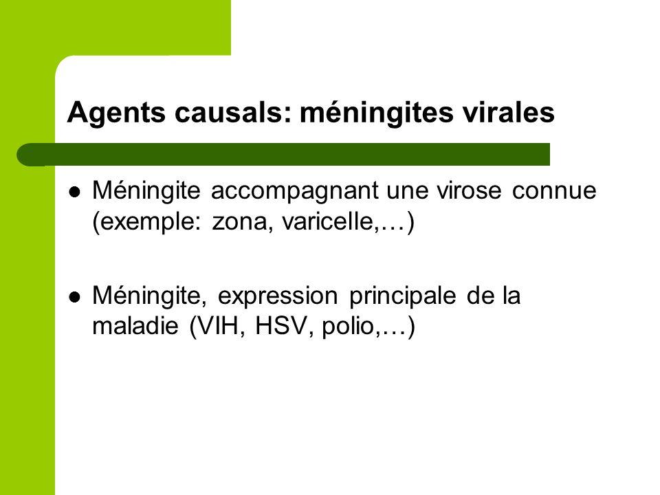 Epidémiologie Pneumocoque: 11.9 cas par million d'habitants/an méningocoque: 8.26 streptocoque: 2.7 Listéria: 1 Haemophilus: 0.77