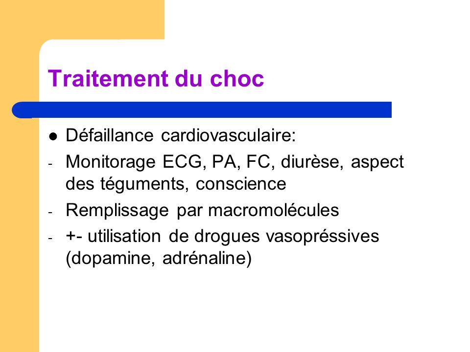 Traitement du choc Défaillance cardiovasculaire: - Monitorage ECG, PA, FC, diurèse, aspect des téguments, conscience - Remplissage par macromolécules