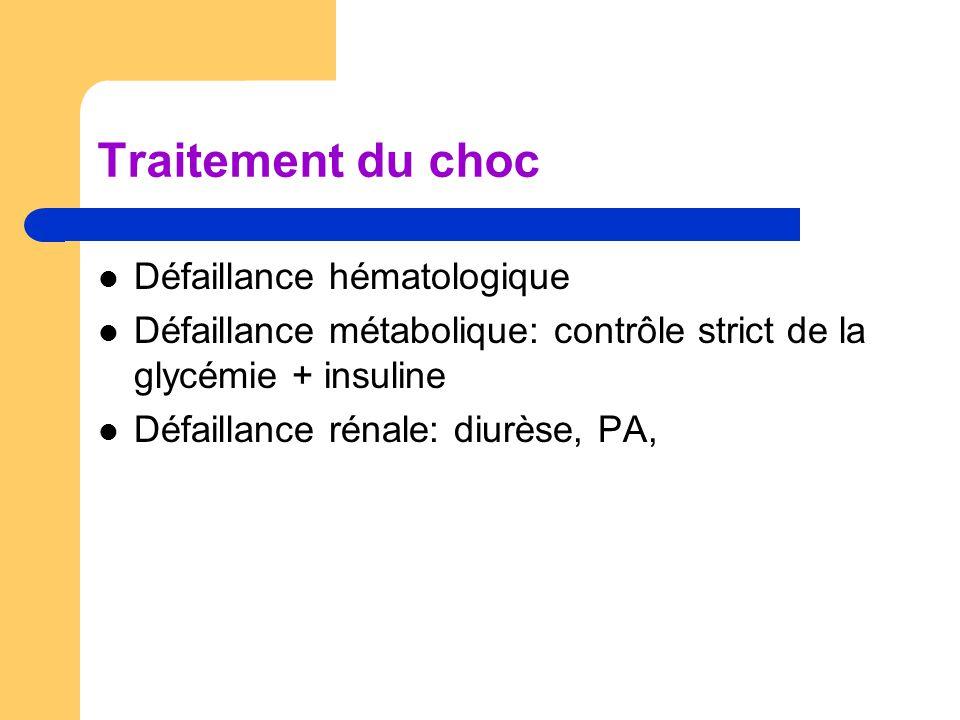 Traitement du choc Défaillance hématologique Défaillance métabolique: contrôle strict de la glycémie + insuline Défaillance rénale: diurèse, PA,