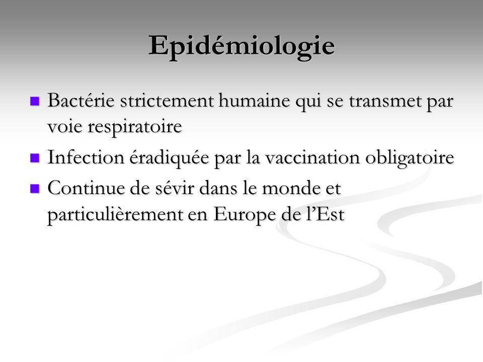 Epidémiologie Bactérie strictement humaine qui se transmet par voie respiratoire Bactérie strictement humaine qui se transmet par voie respiratoire In