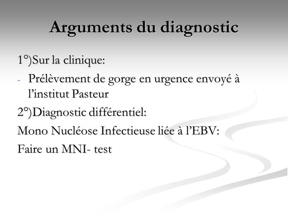 Arguments du diagnostic 1°)Sur la clinique: - Prélèvement de gorge en urgence envoyé à l'institut Pasteur 2°)Diagnostic différentiel: Mono Nucléose In