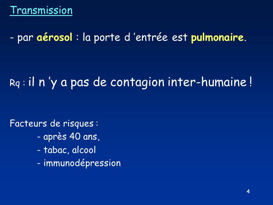 4 Transmission - par aérosol : la porte d 'entrée est pulmonaire. Rq : il n 'y a pas de contagion inter-humaine ! Facteurs de risques : - après 40 ans