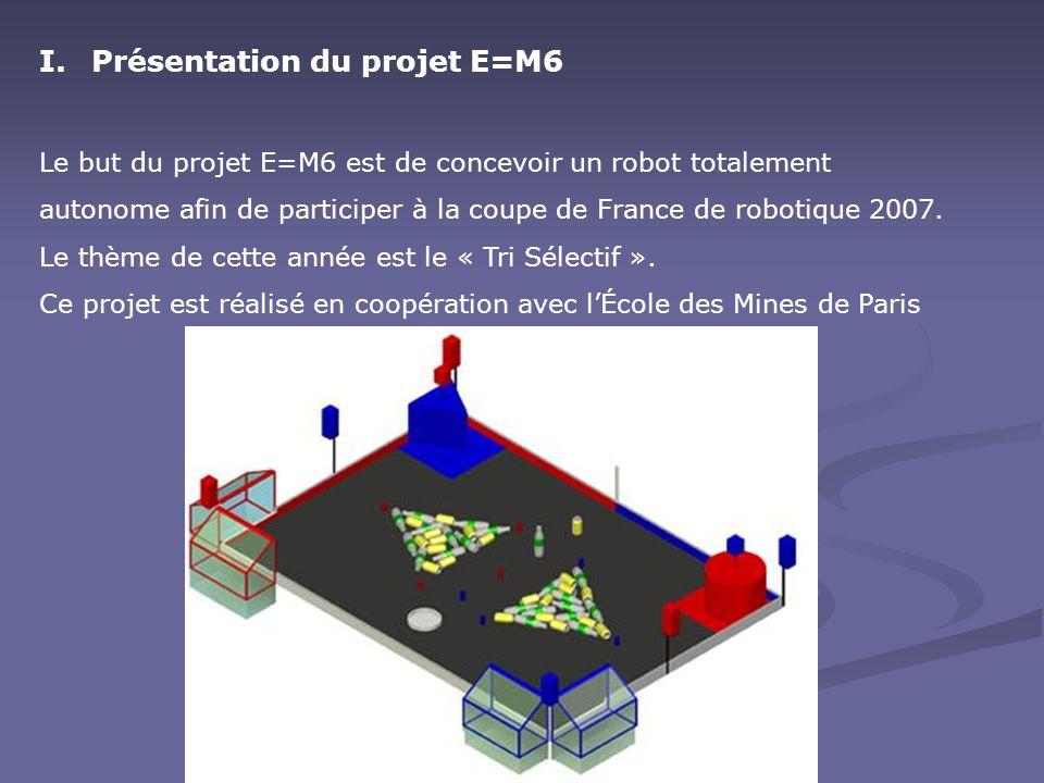 I.Présentation du projet E=M6 Le but du projet E=M6 est de concevoir un robot totalement autonome afin de participer à la coupe de France de robotique 2007.