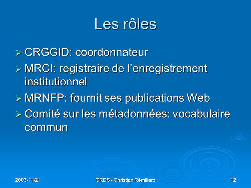 2003-11-21GRDS - Christian Rémillard12 Les rôles  CRGGID: coordonnateur  MRCI: registraire de l'enregistrement institutionnel  MRNFP: fournit ses publications Web  Comité sur les métadonnées: vocabulaire commun
