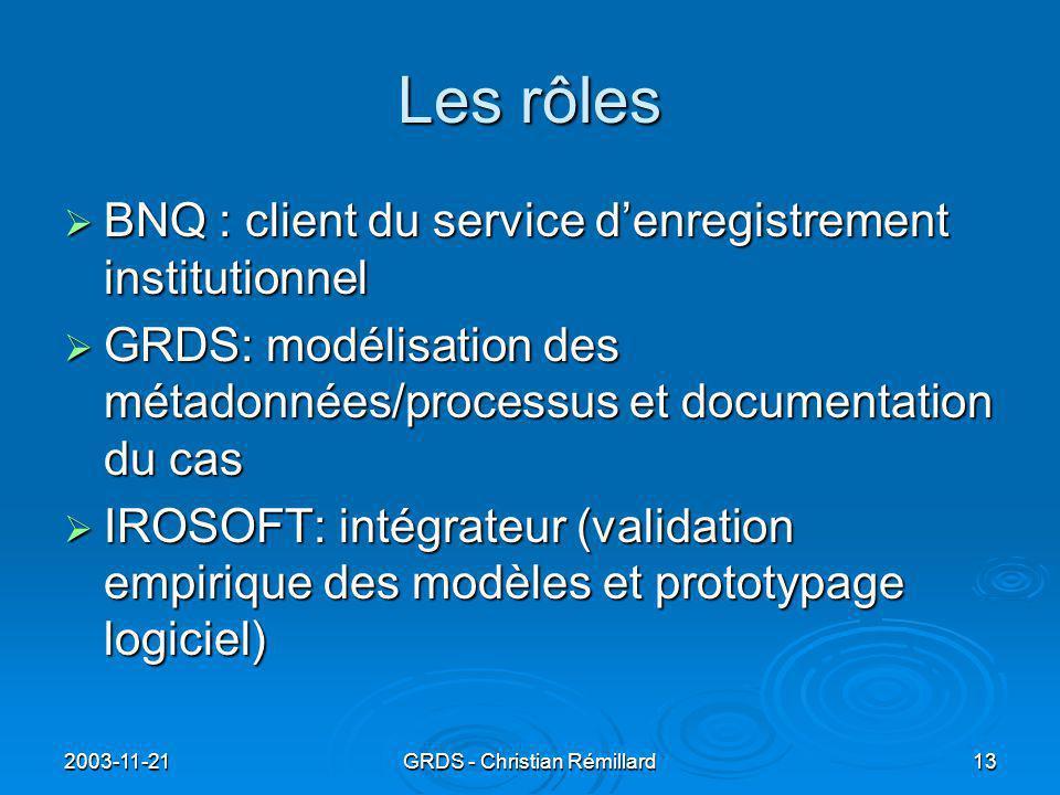 2003-11-21GRDS - Christian Rémillard13 Les rôles  BNQ : client du service d'enregistrement institutionnel  GRDS: modélisation des métadonnées/processus et documentation du cas  IROSOFT: intégrateur (validation empirique des modèles et prototypage logiciel)
