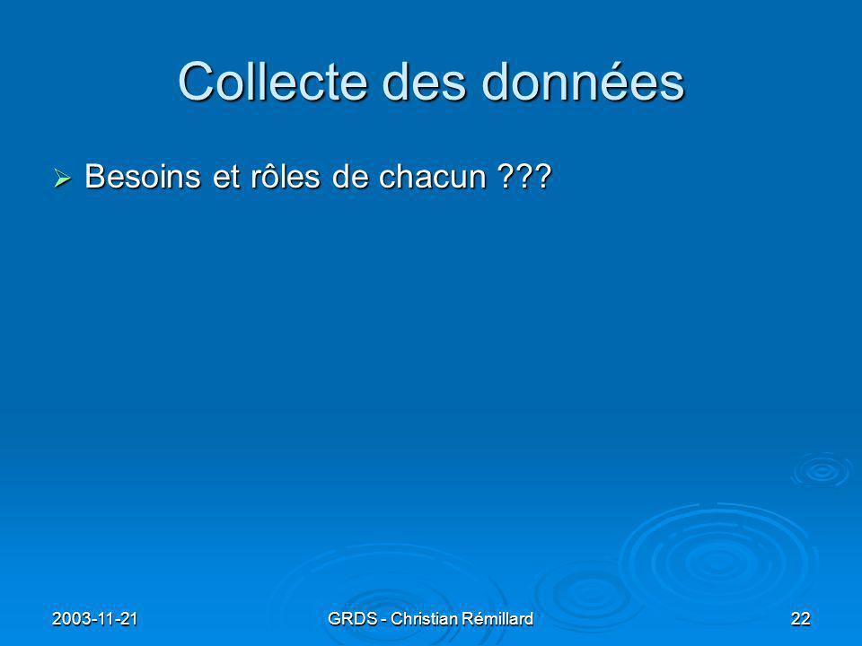 2003-11-21GRDS - Christian Rémillard22 Collecte des données  Besoins et rôles de chacun ???