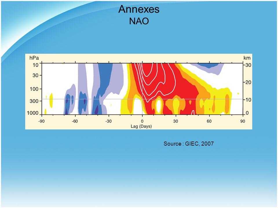 Annexes NAO Source : GIEC, 2007