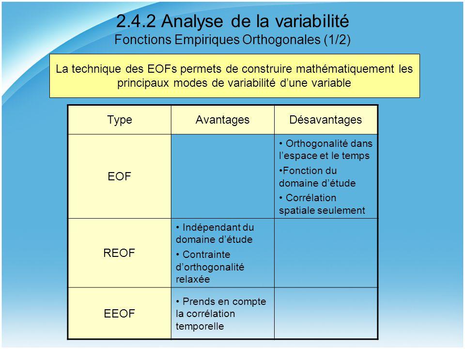 2.4.2 Analyse de la variabilité Fonctions Empiriques Orthogonales (1/2) La technique des EOFs permets de construire mathématiquement les principaux modes de variabilité d'une variable TypeAvantagesDésavantages EOF Orthogonalité dans l'espace et le temps Fonction du domaine d'étude Corrélation spatiale seulement REOF Indépendant du domaine d'étude Contrainte d'orthogonalité relaxée EEOF Prends en compte la corrélation temporelle