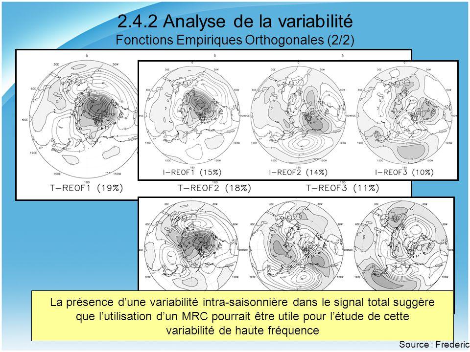 2.4.2 Analyse de la variabilité Fonctions Empiriques Orthogonales (2/2) La présence d'une variabilité intra-saisonnière dans le signal total suggère que l'utilisation d'un MRC pourrait être utile pour l'étude de cette variabilité de haute fréquence Source : Fredericksen et Zheng, 2004