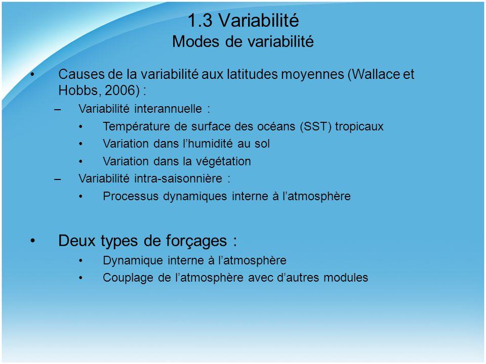 1.3 Variabilité Modes de variabilité Causes de la variabilité aux latitudes moyennes (Wallace et Hobbs, 2006) : –Variabilité interannuelle : Température de surface des océans (SST) tropicaux Variation dans l'humidité au sol Variation dans la végétation –Variabilité intra-saisonnière : Processus dynamiques interne à l'atmosphère Deux types de forçages : Dynamique interne à l'atmosphère Couplage de l'atmosphère avec d'autres modules