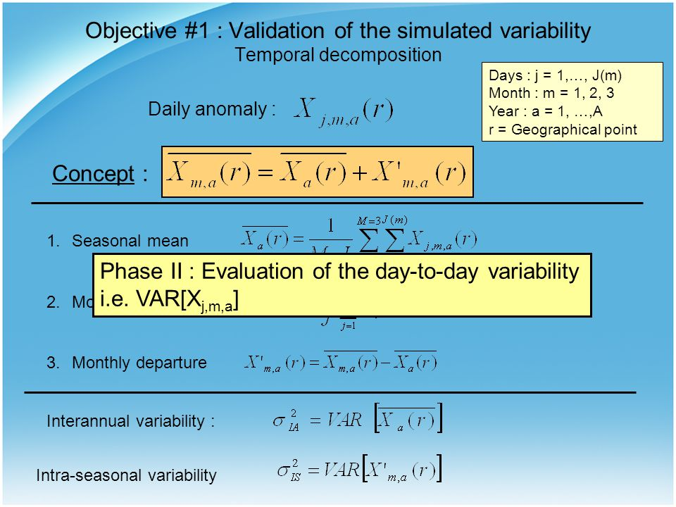 Objective #1 : Validation of the simulated variability Temporal decomposition 1.Seasonal mean 2.Monthly mean 3.Monthly departure Interannual variability : Intra-seasonal variability Concept : Daily anomaly : Days : j = 1,…, J(m) Month : m = 1, 2, 3 Year : a = 1, …,A r = Geographical point Phase II : Evaluation of the day-to-day variability i.e.