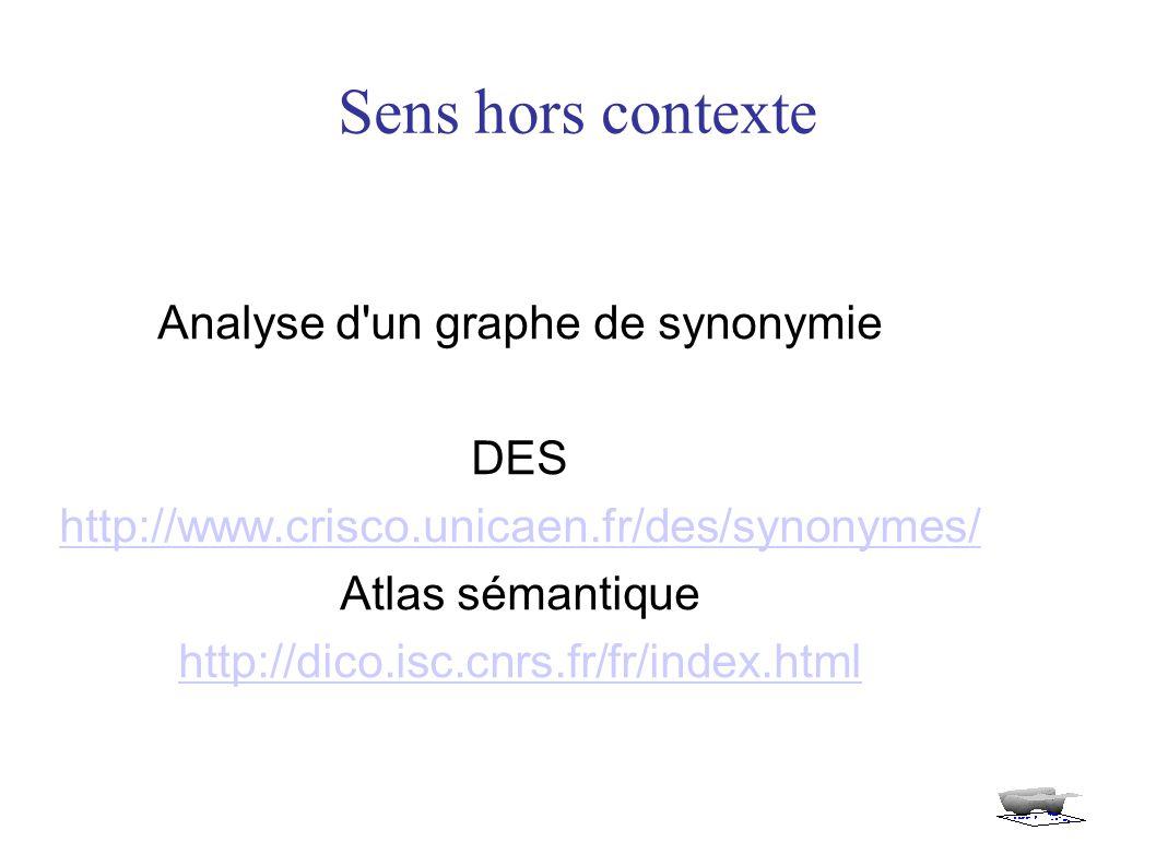 Sens hors contexte Analyse d un graphe de synonymie DES http://www.crisco.unicaen.fr/des/synonymes/ Atlas sémantique http://dico.isc.cnrs.fr/fr/index.html