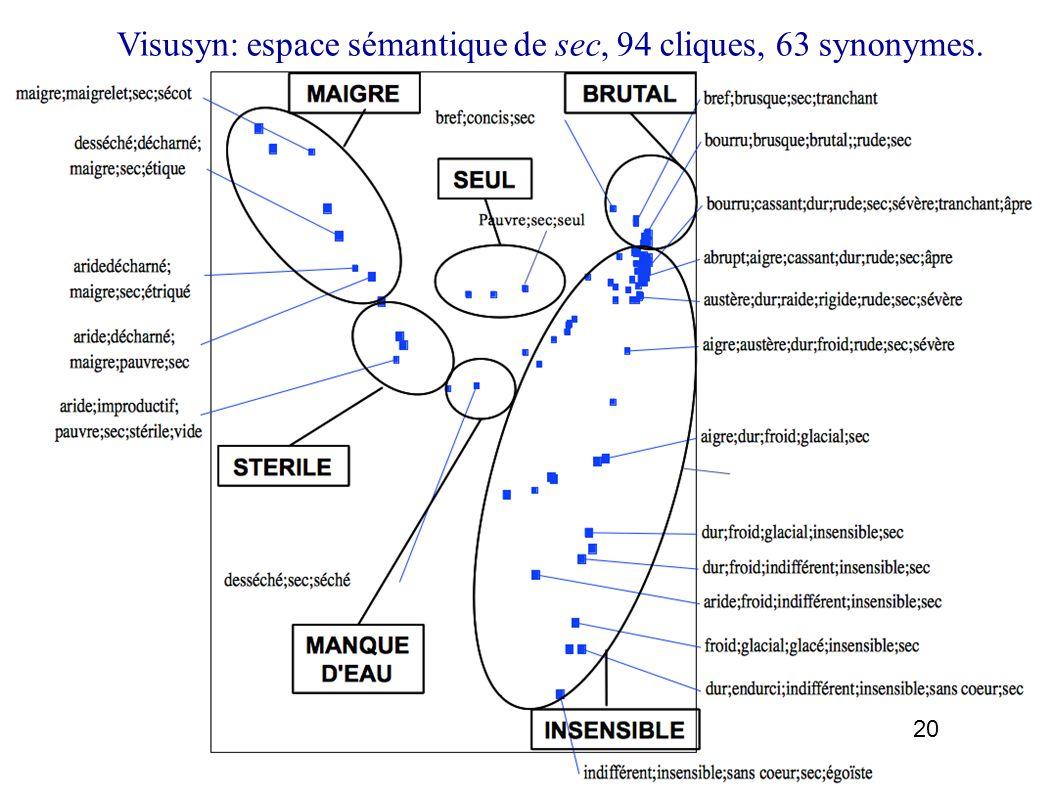 20 Visusyn: espace sémantique de sec, 94 cliques, 63 synonymes.