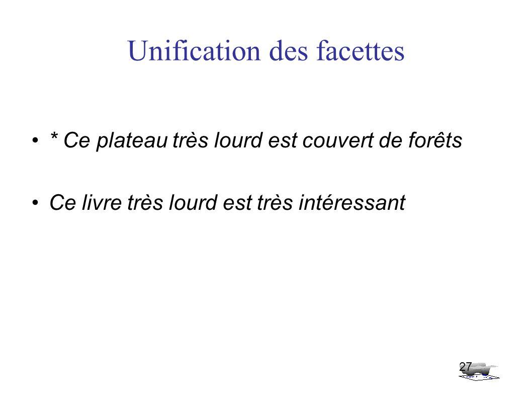 Unification des facettes * Ce plateau très lourd est couvert de forêts Ce livre très lourd est très intéressant 27