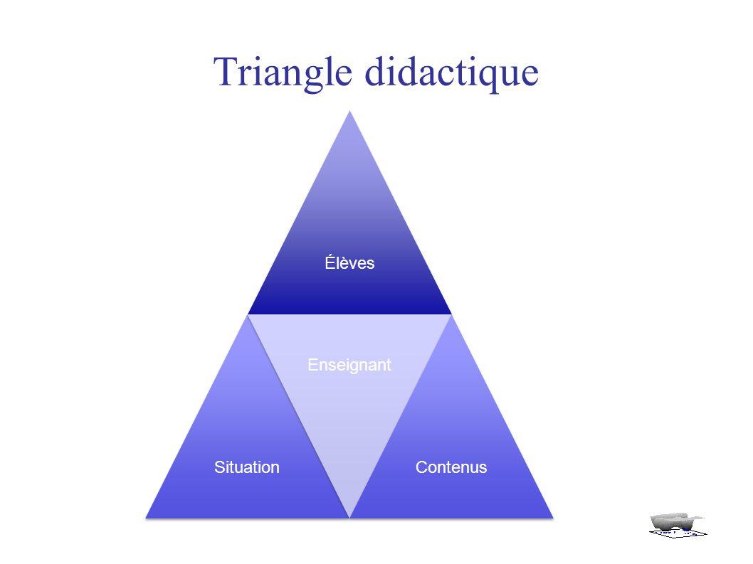 ÉlèvesSituation Enseignant Contenus Triangle didactique