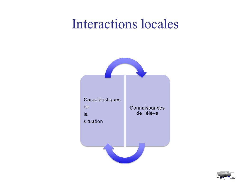 Caractéristiques de la situation Connaissances de l'élève Interactions locales