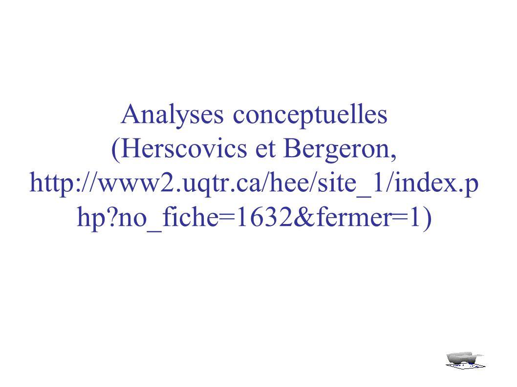 Analyses conceptuelles (Herscovics et Bergeron, http://www2.uqtr.ca/hee/site_1/index.p hp?no_fiche=1632&fermer=1)