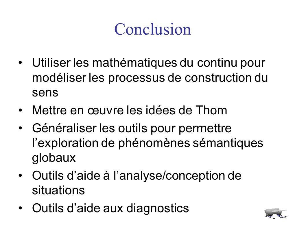 Conclusion Utiliser les mathématiques du continu pour modéliser les processus de construction du sens Mettre en œuvre les idées de Thom Généraliser les outils pour permettre l'exploration de phénomènes sémantiques globaux Outils d'aide à l'analyse/conception de situations Outils d'aide aux diagnostics