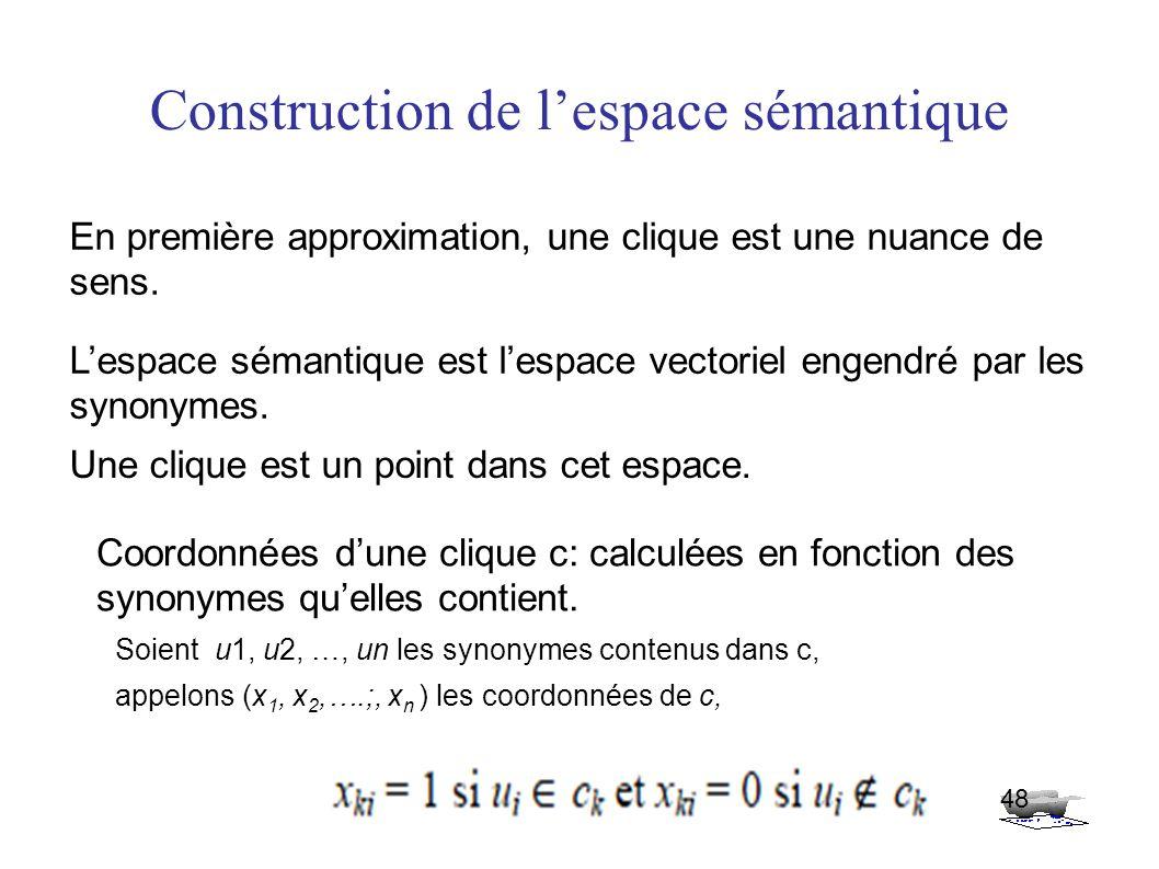 Construction de l'espace sémantique 48 En première approximation, une clique est une nuance de sens.