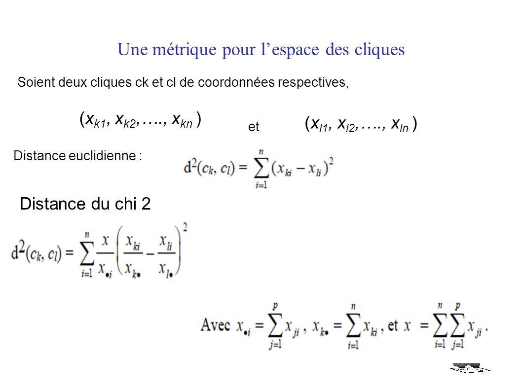 Une métrique pour l'espace des cliques 49 (x k1, x k2,…., x kn ) Soient deux cliques ck et cl de coordonnées respectives, (x l1, x l2,…., x ln ) et Distance euclidienne : Distance du chi 2