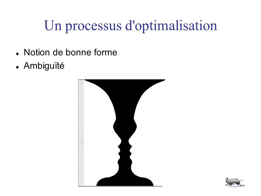 Un processus d optimalisation Notion de bonne forme Ambiguïté 7