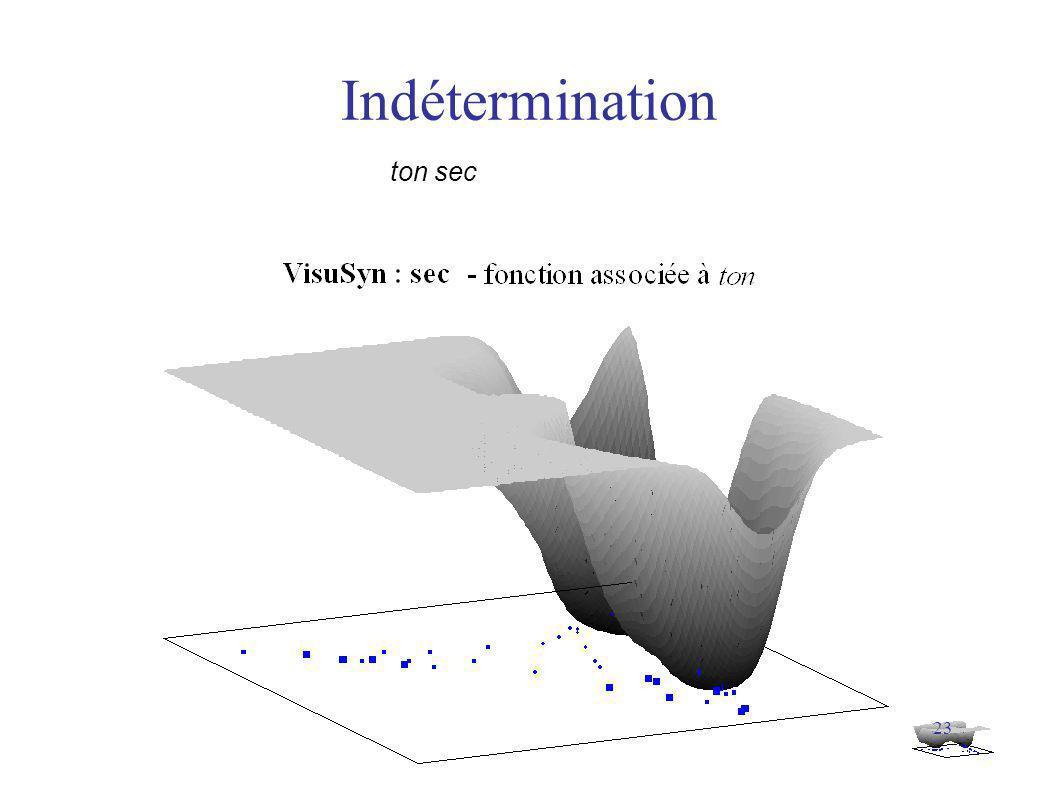 23 Indétermination ton sec