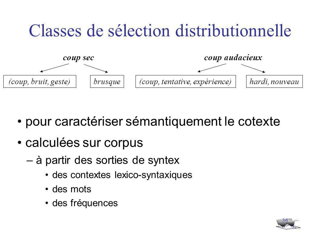 36 Classes de sélection distributionnelle coup sec (coup, bruit, geste)brusque(coup, tentative, expérience) coup audacieux hardi, nouveau pour caractériser sémantiquement le cotexte calculées sur corpus – à partir des sorties de syntex des contextes lexico-syntaxiques des mots des fréquences