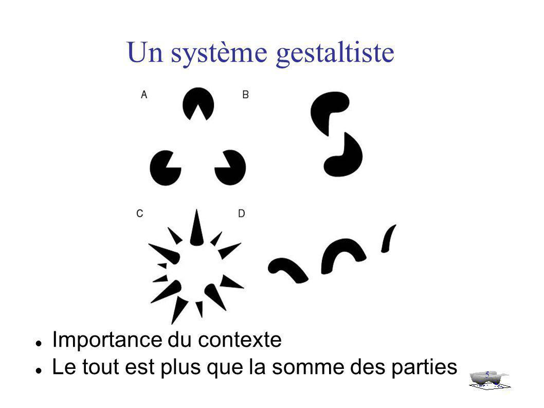 5 Un système gestaltiste Importance du contexte Le tout est plus que la somme des parties