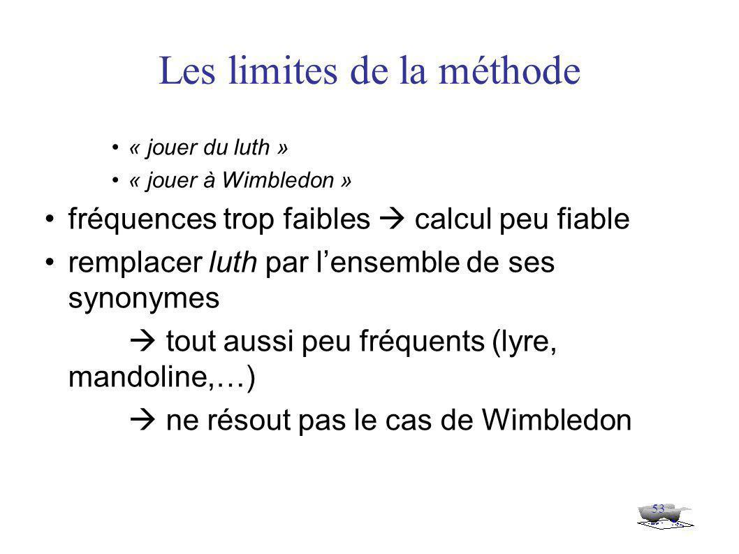 53 Les limites de la méthode « jouer du luth » « jouer à Wimbledon » fréquences trop faibles  calcul peu fiable remplacer luth par l'ensemble de ses synonymes  tout aussi peu fréquents (lyre, mandoline,…)  ne résout pas le cas de Wimbledon