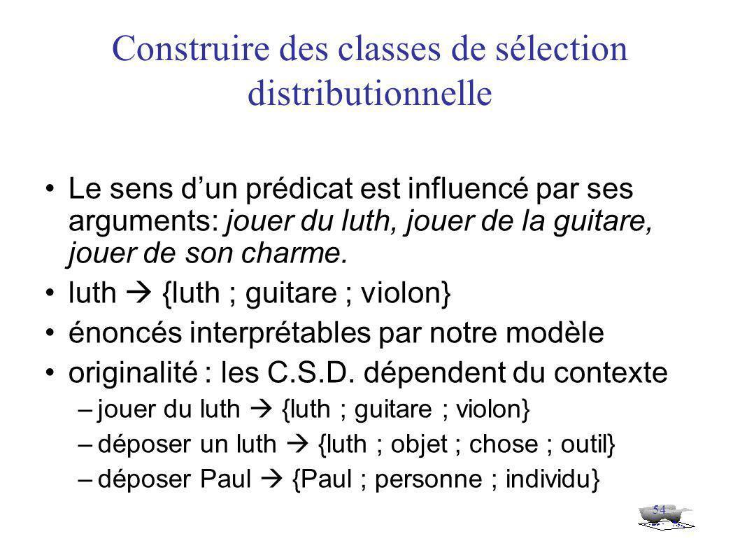 54 Construire des classes de sélection distributionnelle Le sens d'un prédicat est influencé par ses arguments: jouer du luth, jouer de la guitare, jouer de son charme.