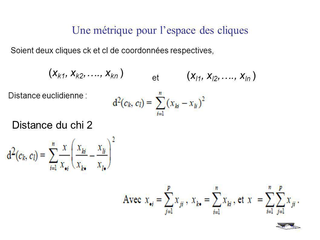 59 (x k1, x k2,…., x kn ) Soient deux cliques ck et cl de coordonnées respectives, (x l1, x l2,…., x ln ) et Distance euclidienne : Distance du chi 2 Une métrique pour l'espace des cliques