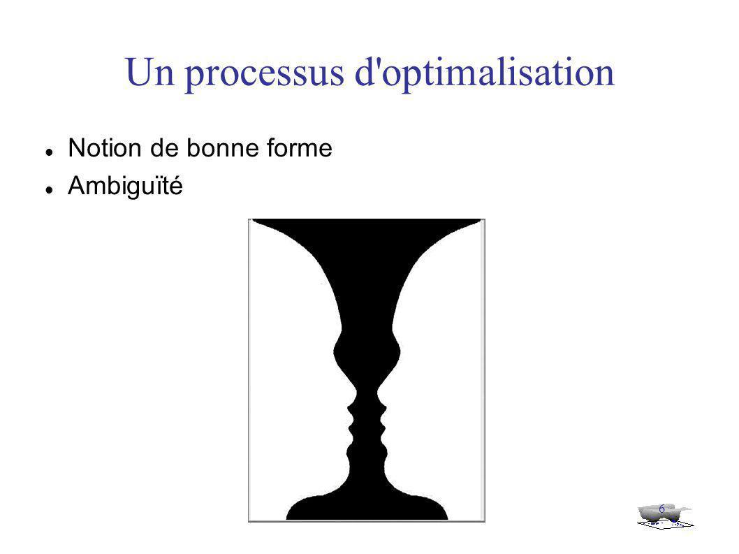 6 Un processus d optimalisation Notion de bonne forme Ambiguïté