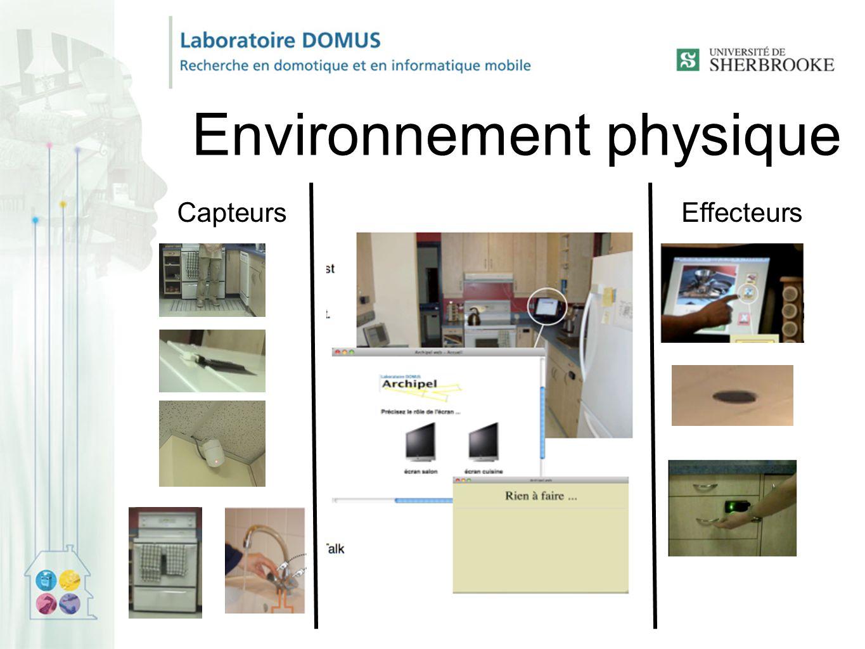 Environnement physique CapteursEffecteurs