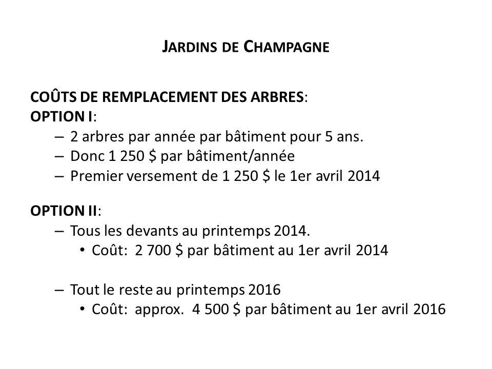 J ARDINS DE C HAMPAGNE COÛTS DE REMPLACEMENT DES ARBRES: OPTION I: – 2 arbres par année par bâtiment pour 5 ans.