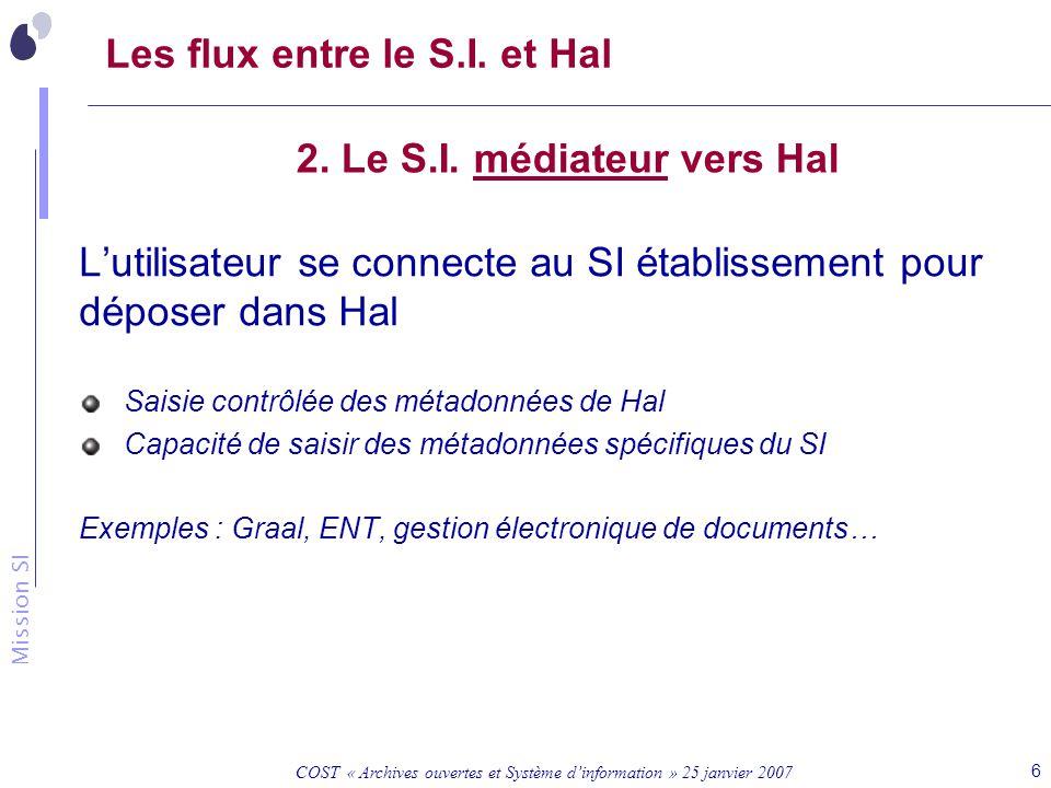 Mission SI COST « Archives ouvertes et Système d'information » 25 janvier 2007 7 Les flux entre le S.I.