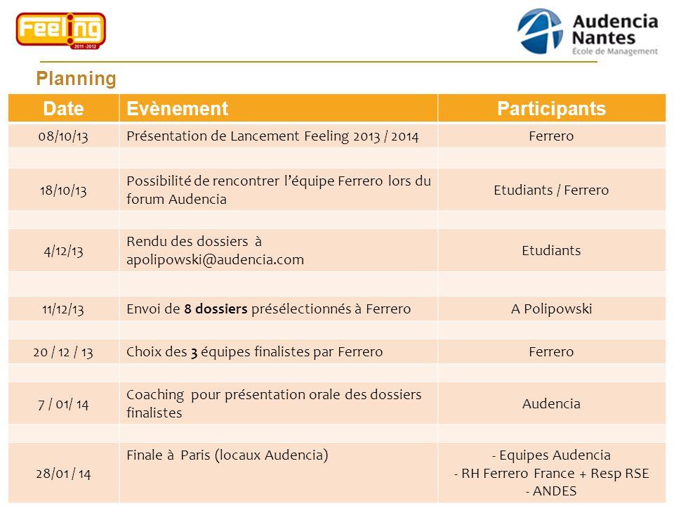Planning 16/09/2014page 5 DateEvènementParticipants 08/10/13Présentation de Lancement Feeling 2013 / 2014Ferrero 18/10/13 Possibilité de rencontrer l'