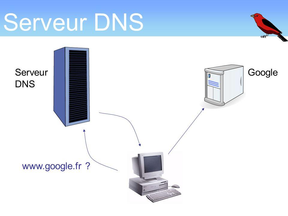 Serveur DNS Google Serveur DNS www.google.fr ?