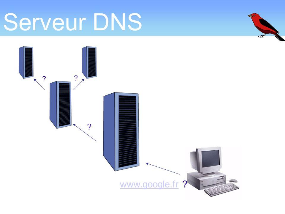 Serveur DNS ? ? ? www.google.frwww.google.fr ?