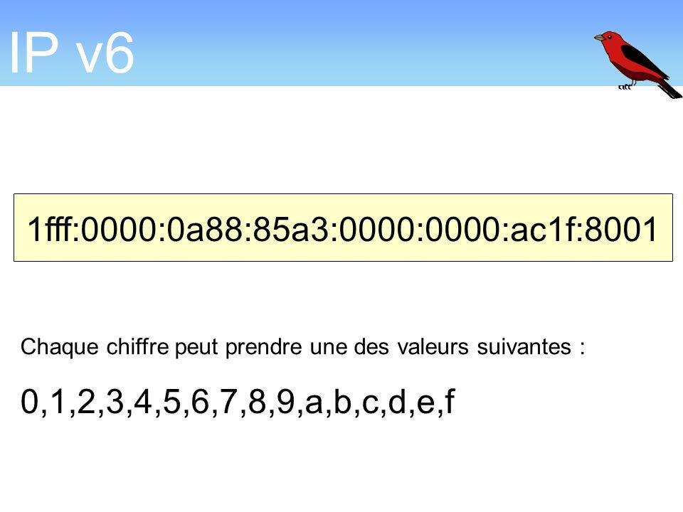 IP v6 1fff:0000:0a88:85a3:0000:0000:ac1f:8001 0,1,2,3,4,5,6,7,8,9,a,b,c,d,e,f Chaque chiffre peut prendre une des valeurs suivantes :