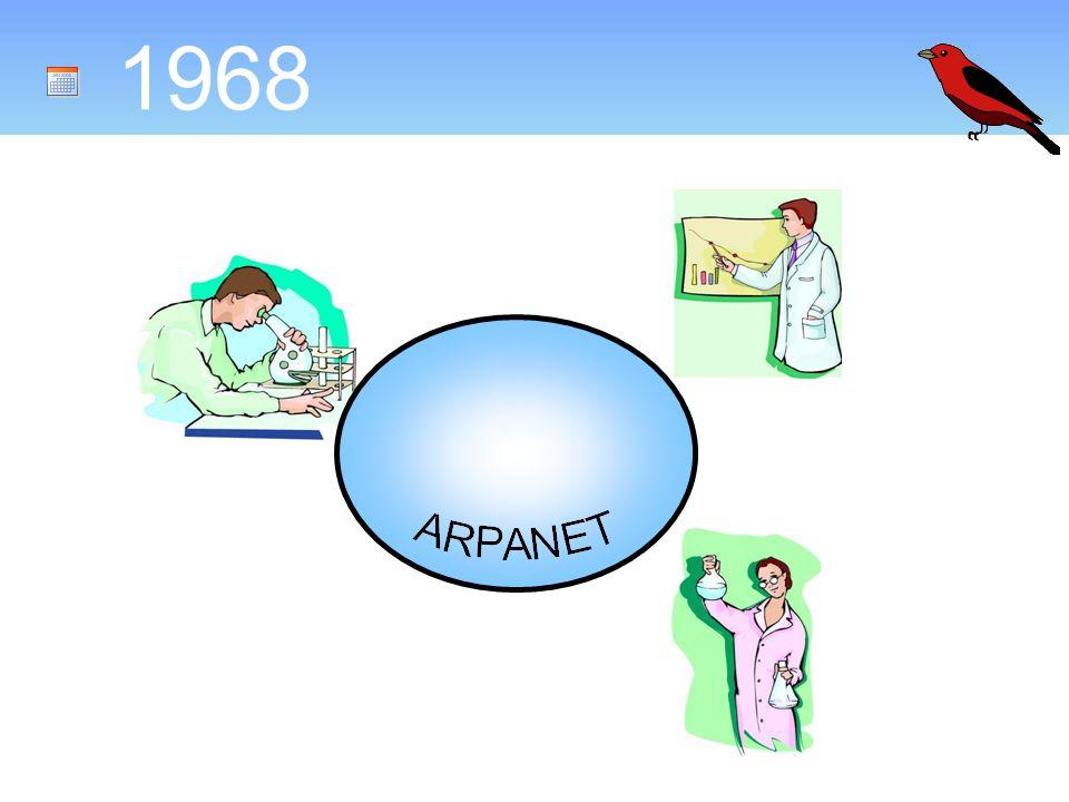 1993 – 2009 1993200 sites 199410 000 sites 1996230 000 sites 2009200 000 000 sites
